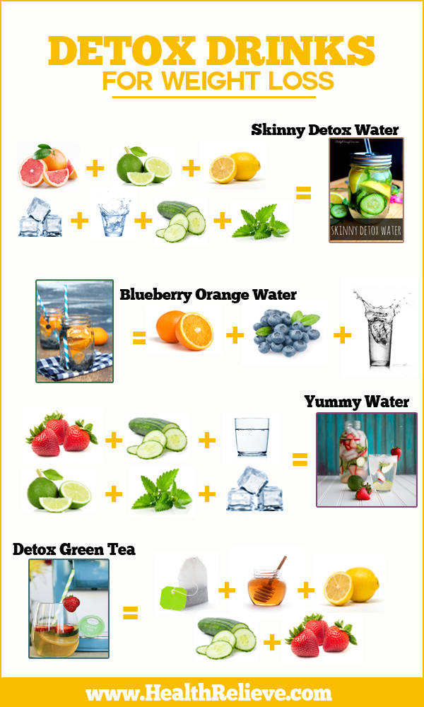 The ultimate list of detox drinks for weight loss. 50 options with recipes included, plus free recipe download!