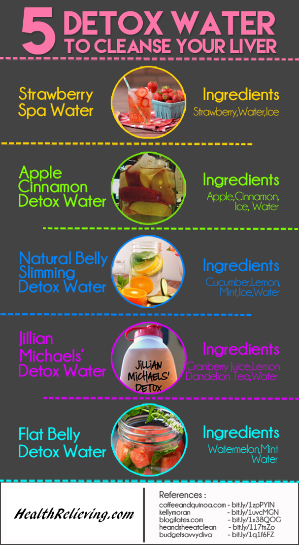 5 Detox Waters To Cleanse Your Liver [Infographic]